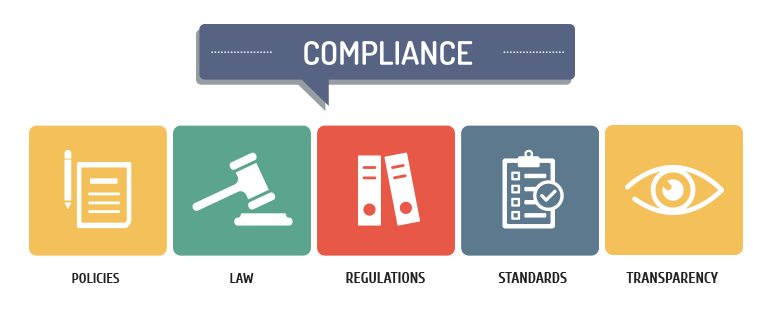 Compliance_list_image