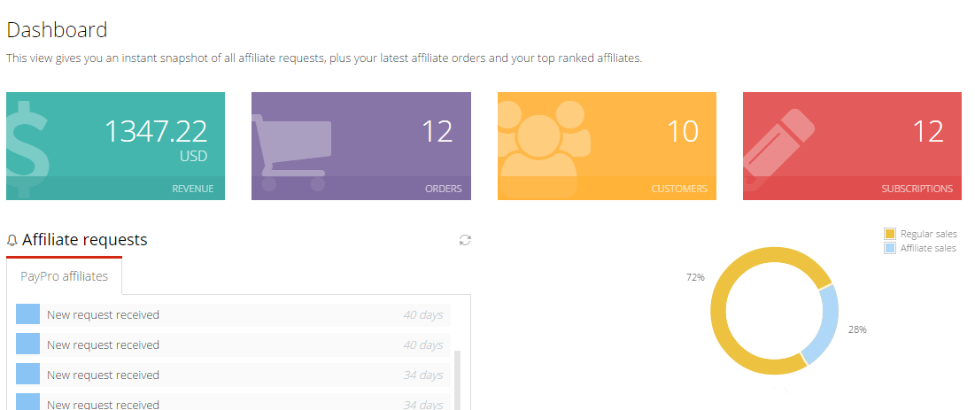 Affiliates_Dashboard.png