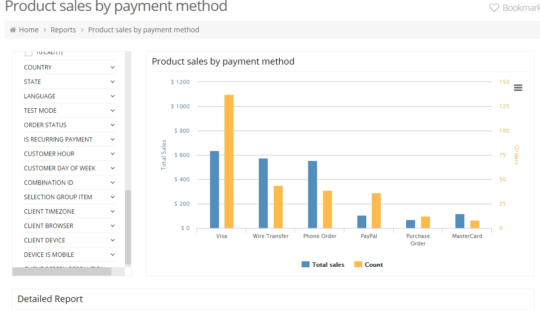 Report_By_Payment_Method